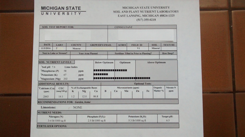 A basic soil test result readout.